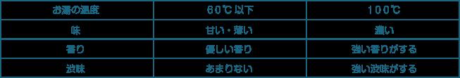 tl20140901-3